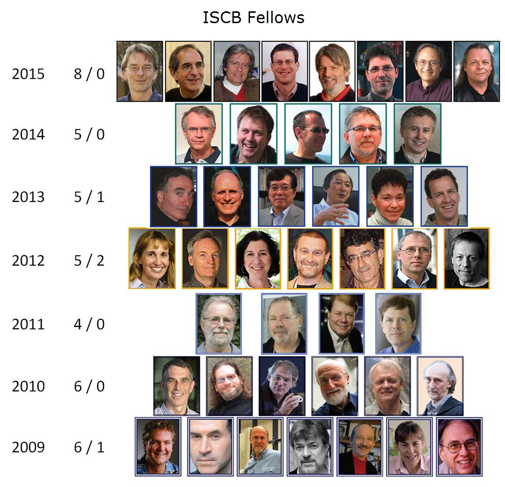 ISCB Fellows